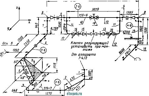 обозначение трубопроводов