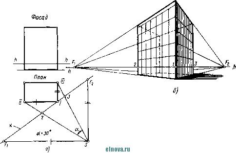 Схема построения перспективы