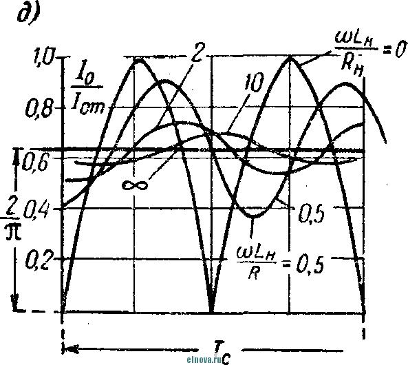Схемы однофазного и
