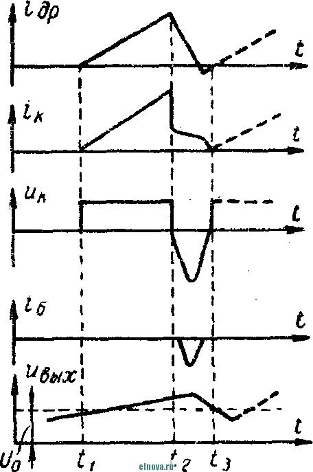 Схема однотактного