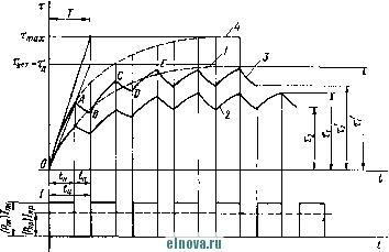 Кривая мебель Магазин мебели для дома и офиса